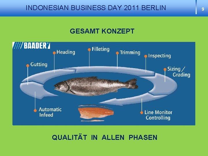INDONESIAN BUSINESS DAY 2011 BERLIN GESAMT KONZEPT QUALITÄT IN ALLEN PHASEN 9