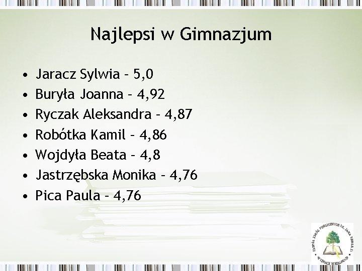 Najlepsi w Gimnazjum • • Jaracz Sylwia – 5, 0 Buryła Joanna – 4,