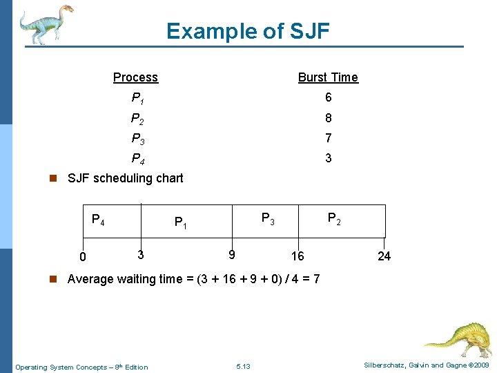 Example of SJF Process Burst Time P 1 6 P 2 8 P 3