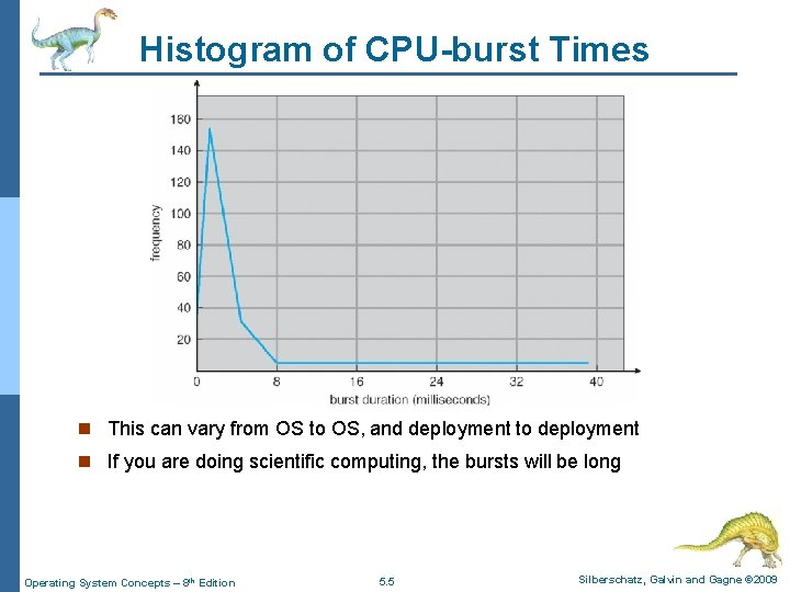 Histogram of CPU-burst Times n This can vary from OS to OS, and deployment