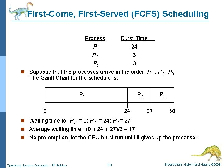 First-Come, First-Served (FCFS) Scheduling Process Burst Time P 1 24 P 2 3 P