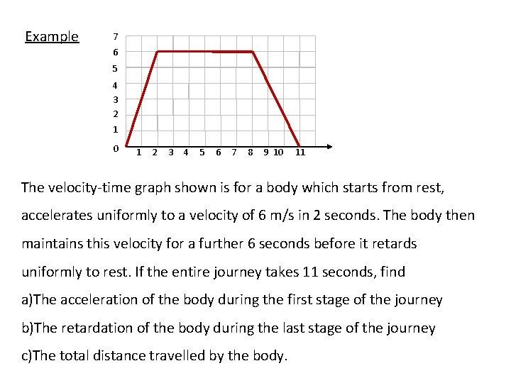 Example 7 6 5 4 3 2 1 0 1 2 3 4 5