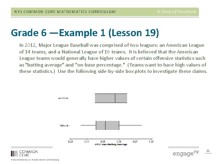 NYS COMMON CORE MATHEMATICS CURRICULUM A Story of Functions Grade 6 —Example 1 (Lesson