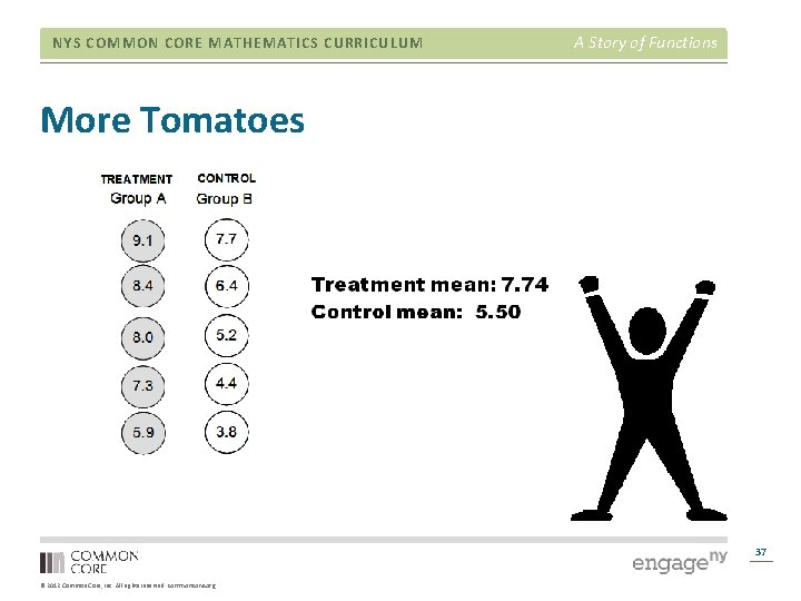 NYS COMMON CORE MATHEMATICS CURRICULUM A Story of Functions More Tomatoes 37 © 2012