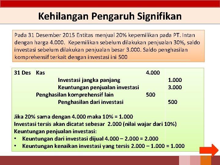 Kehilangan Pengaruh Signifikan Pada 31 Desember 2015 Entitas menjual 20% kepemilikan pada PT. Intan