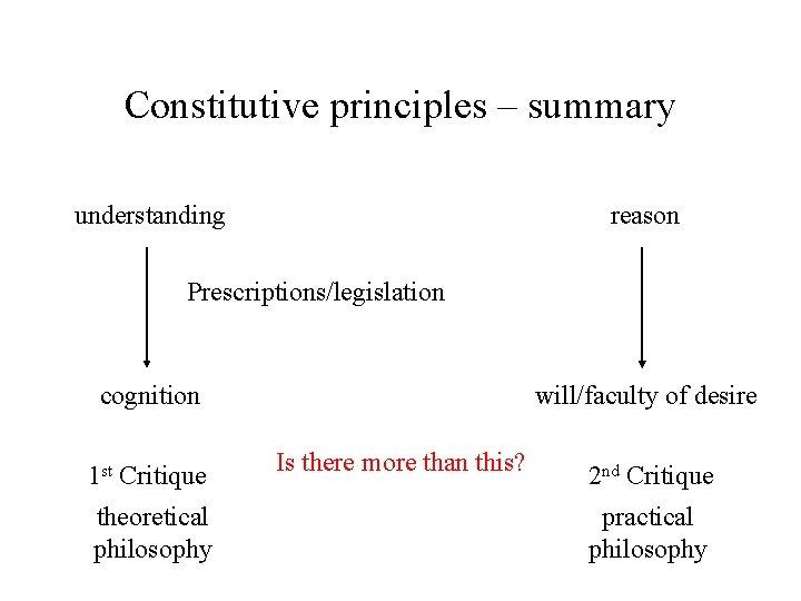 Constitutive principles – summary understanding reason Prescriptions/legislation cognition 1 st Critique theoretical philosophy will/faculty
