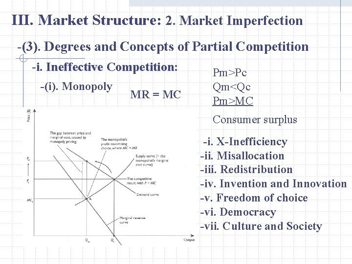 III. Market Structure: 2. Market Imperfection -(3). Degrees and Concepts of Partial Competition -i.