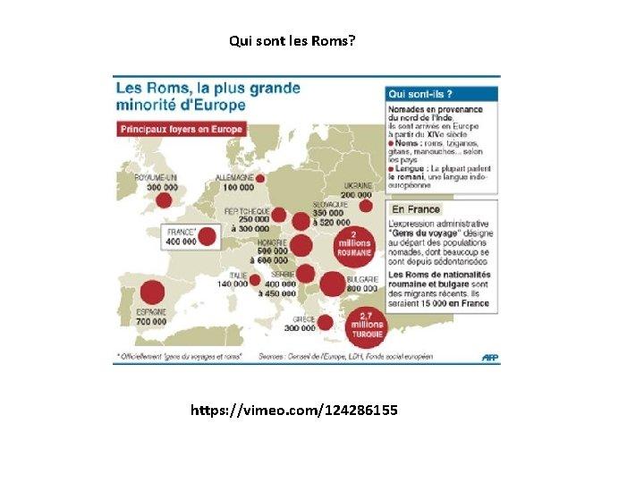 Qui sont les Roms? https: //vimeo. com/124286155