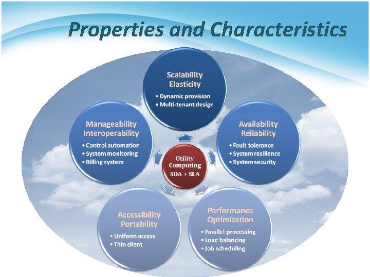 Properties and Characteristics