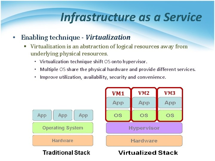 Infrastructure as a Service • Enabling technique - Virtualization § Virtualization is an abstraction