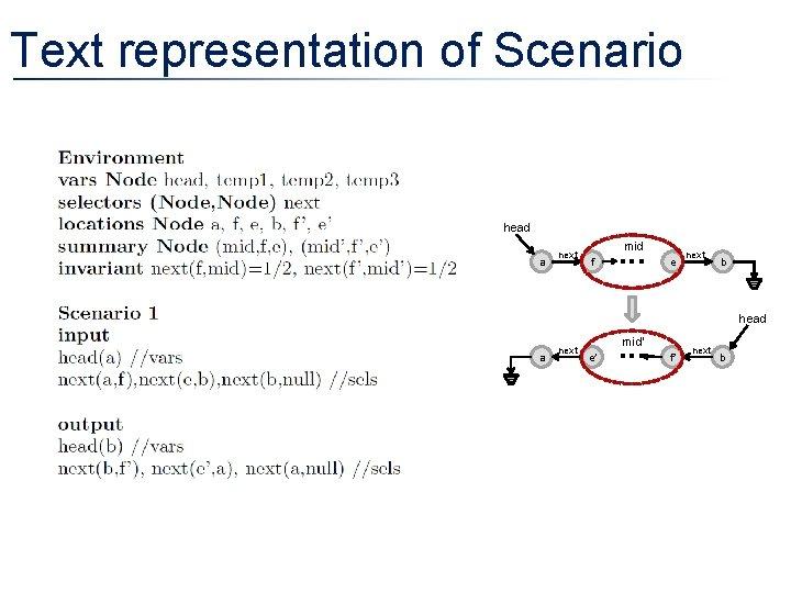 Text representation of Scenario head a next mid f e next b head a