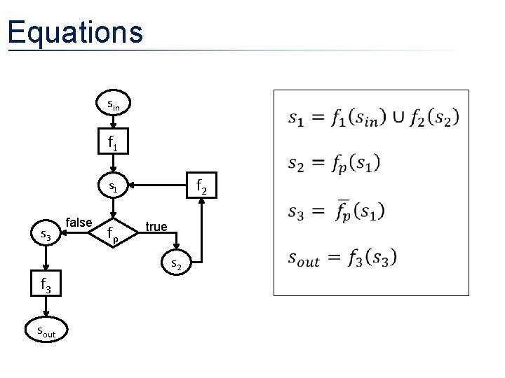 Equations sin f 1 f 2 s 1 s 3 f 3 sout false