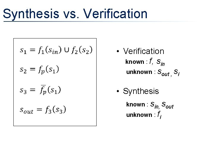 Synthesis vs. Verification • Verification known : f, sin unknown : sout , si