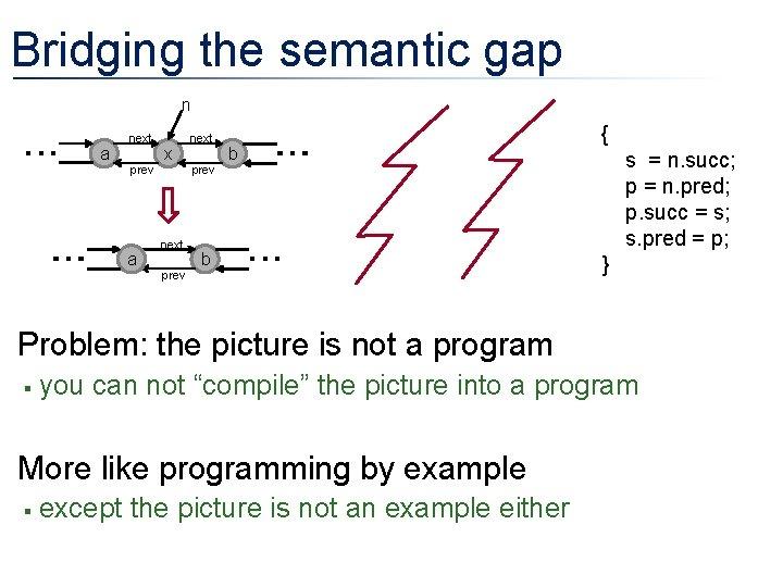 Bridging the semantic gap n a next prev a x next prev b b
