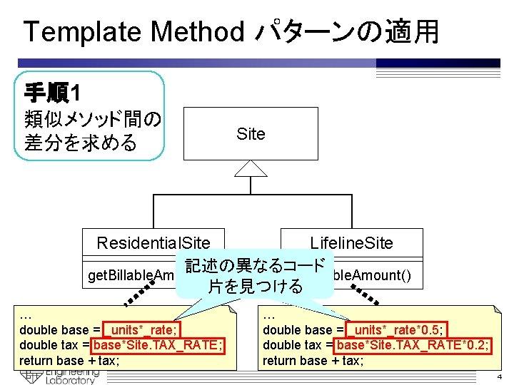 Template Method パターンの適用 手順1 類似メソッド間の 差分を求める Site Residential. Site Lifeline. Site 記述の異なるコード get. Billable.