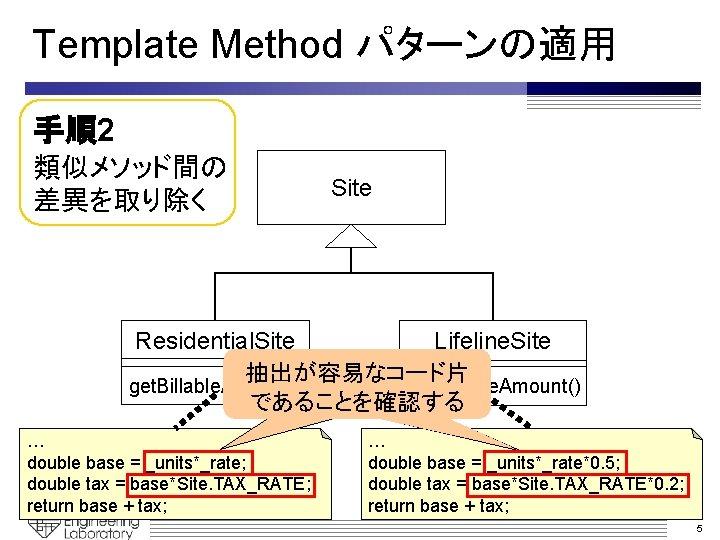 Template Method パターンの適用 手順2 類似メソッド間の 差異を取り除く Site Residential. Site Lifeline. Site 抽出が容易なコード片 get. Billable.