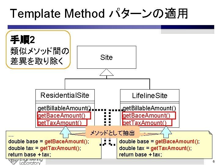 Template Method パターンの適用 手順2 類似メソッド間の 差異を取り除く Site Residential. Site Lifeline. Site get. Billable. Amount()