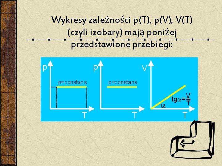 Wykresy zależności p(T), p(V), V(T) (czyli izobary) mają poniżej przedstawione przebiegi: