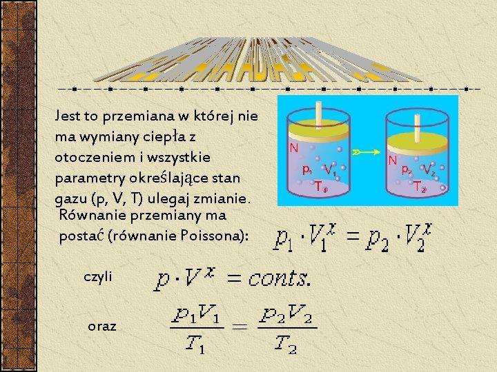 Jest to przemiana w której nie ma wymiany ciepła z otoczeniem i wszystkie parametry
