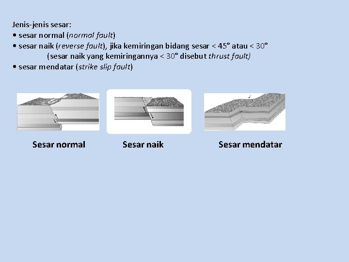 Jenis-jenis sesar: • sesar normal (normal fault) • sesar naik (reverse fault), jika kemiringan