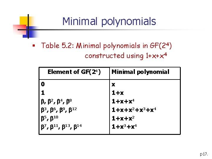 Minimal polynomials § Table 5. 2: Minimal polynomials in GF(24) constructed using 1+x+x 4