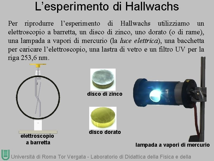 L'esperimento di Hallwachs Per riprodurre l'esperimento di Hallwachs utilizziamo un elettroscopio a barretta, un