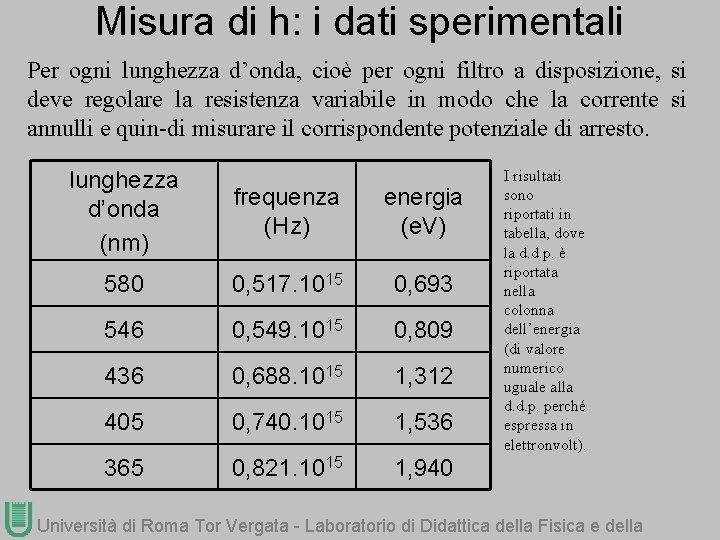 Misura di h: i dati sperimentali Per ogni lunghezza d'onda, cioè per ogni filtro
