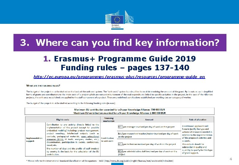3. Where can you find key information? 1. Erasmus+ Programme Guide 2019 Funding rules