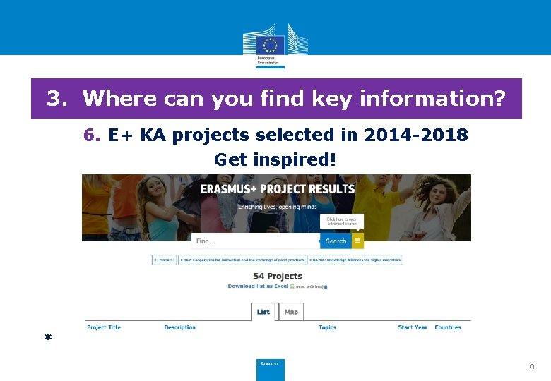 3. Where can you find key information? 6. E+ KA projects selected in 2014