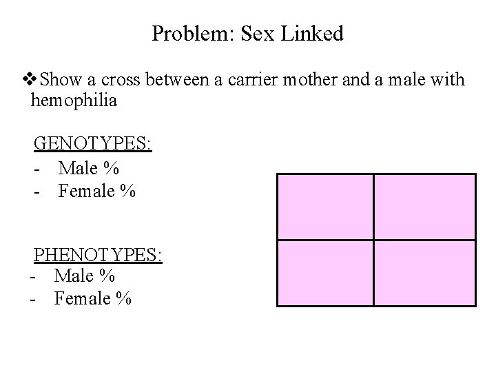 Problem: Sex Linked v. Show a cross between a carrier mother and a male