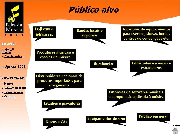 Público alvo Em 2003: Nos 2ª Edição û Depoimentos û û Agenda 2004 Como
