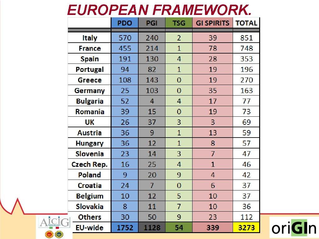 EUROPEAN FRAMEWORK.