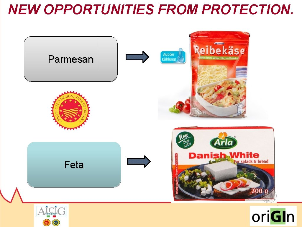 NEW OPPORTUNITIES FROM PROTECTION. Parmesan Feta