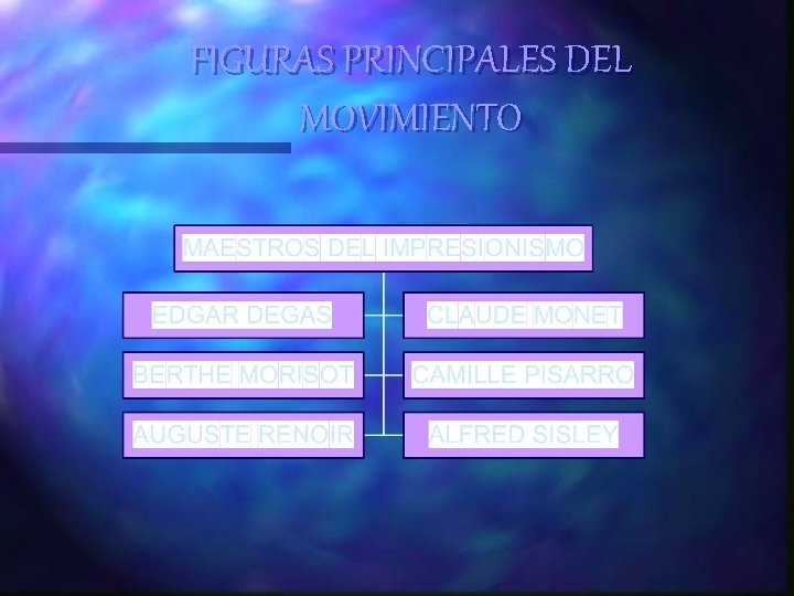 FIGURAS PRINCIPALES DEL MOVIMIENTO