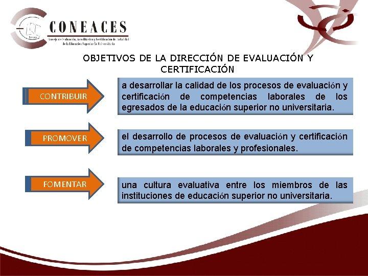 OBJETIVOS DE LA DIRECCIÓN DE EVALUACIÓN Y CERTIFICACIÓN CONTRIBUIR a desarrollar la calidad de