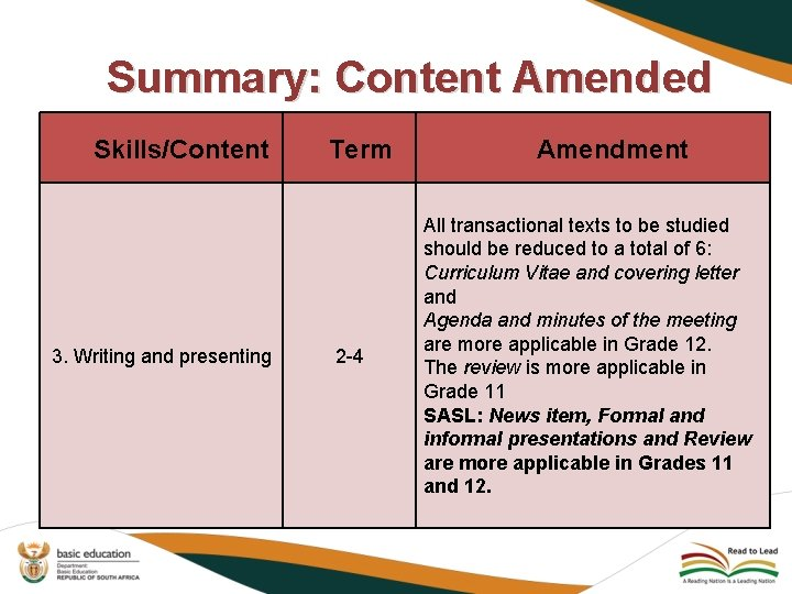 Summary: Content Amended Skills/Content 3. Writing and presenting Term 2 -4 Amendment All transactional