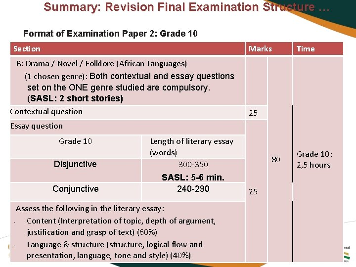 Summary: Revision Final Examination Structure … Format of Examination Paper 2: Grade 10 Section