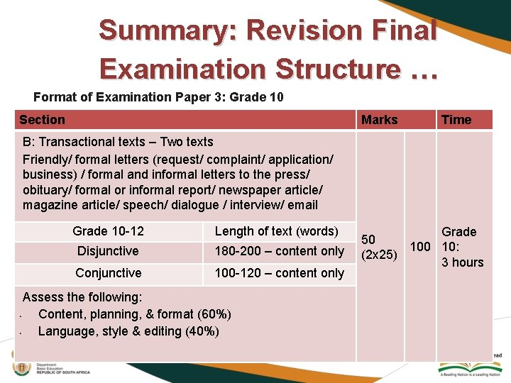 Summary: Revision Final Examination Structure … Format of Examination Paper 3: Grade 10 Section