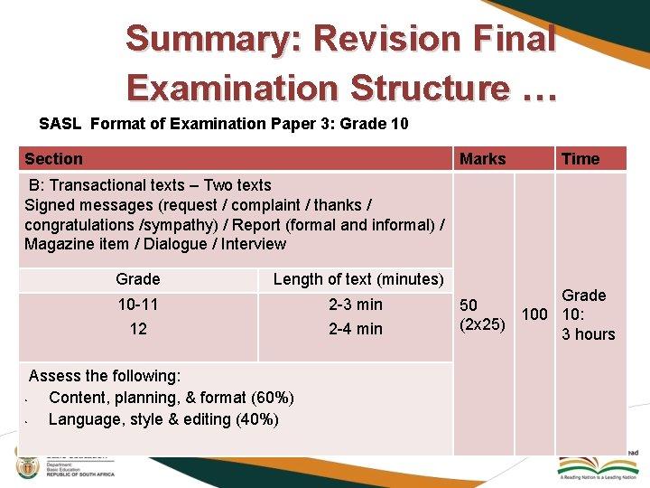 Summary: Revision Final Examination Structure … SASL Format of Examination Paper 3: Grade 10