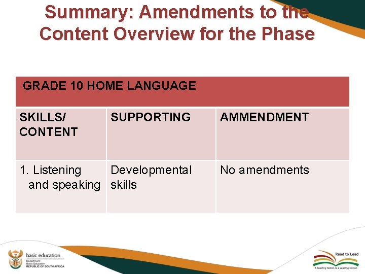 Summary: Amendments to the Content Overview for the Phase GRADE 10 HOME LANGUAGE SKILLS/