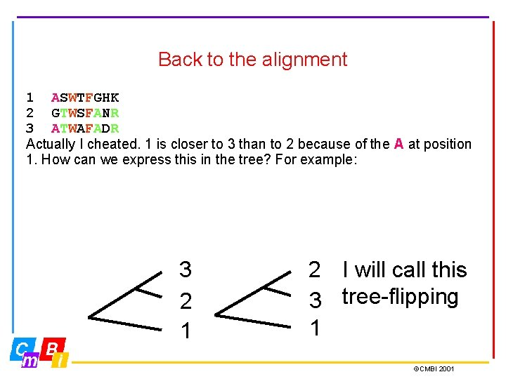 Back to the alignment 1 ASWTFGHK 2 GTWSFANR 3 ATWAFADR Actually I cheated. 1