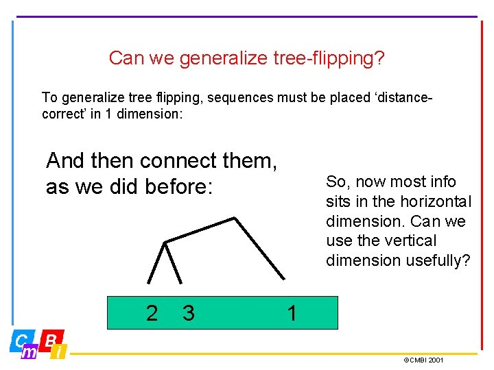 Can we generalize tree-flipping? To generalize tree flipping, sequences must be placed 'distancecorrect' in