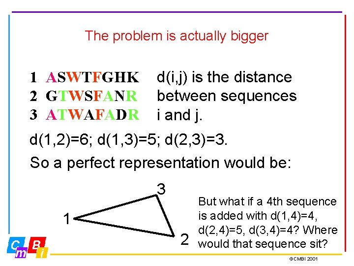 The problem is actually bigger 1 ASWTFGHK 2 GTWSFANR 3 ATWAFADR d(i, j) is