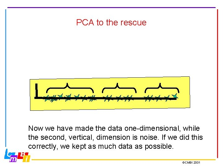 PCA to the rescue Now we have made the data one-dimensional, while the second,
