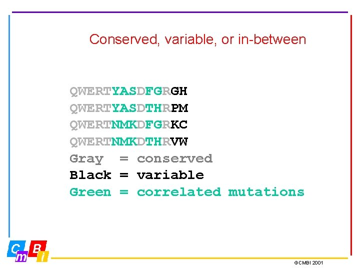 Conserved, variable, or in-between QWERTYASDFGRGH QWERTYASDTHRPM QWERTNMKDFGRKC QWERTNMKDTHRVW Gray = conserved Black = variable