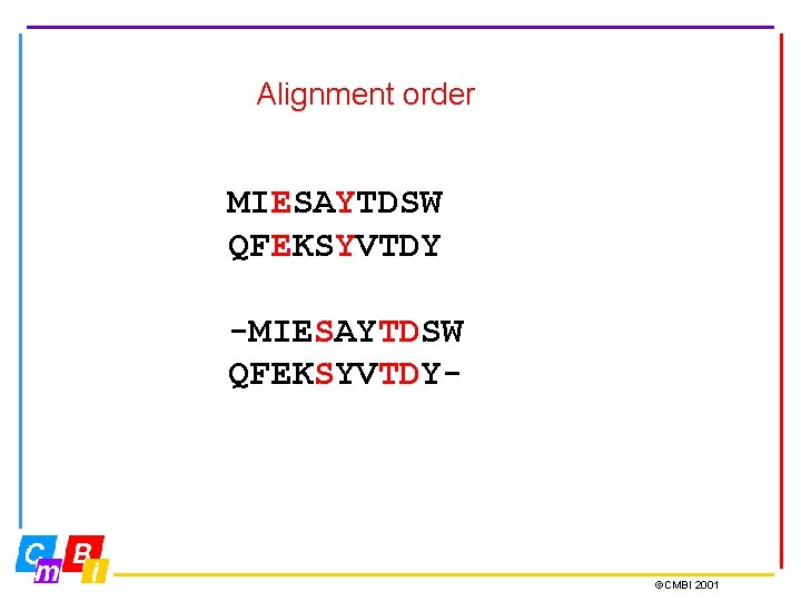 Alignment order MIESAYTDSW QFEKSYVTDY -MIESAYTDSW QFEKSYVTDY- ©CMBI 2001