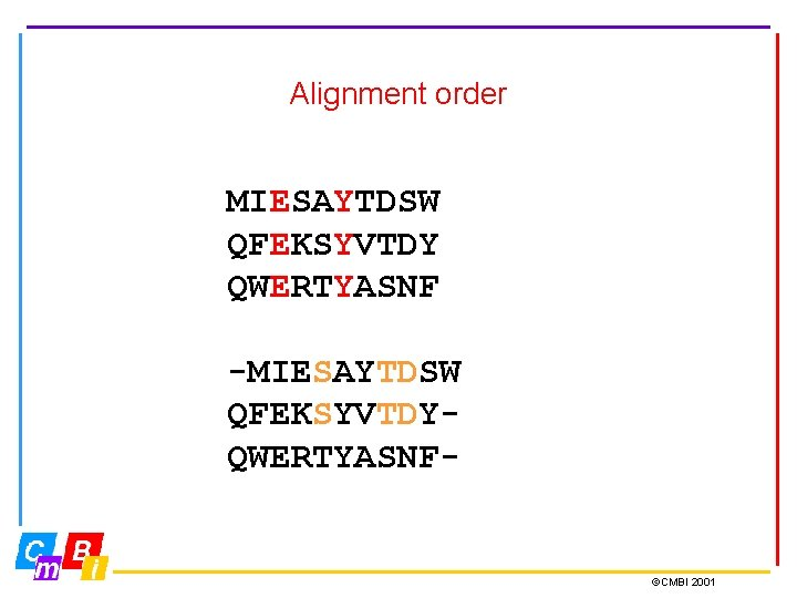 Alignment order MIESAYTDSW QFEKSYVTDY QWERTYASNF -MIESAYTDSW QFEKSYVTDYQWERTYASNF- ©CMBI 2001