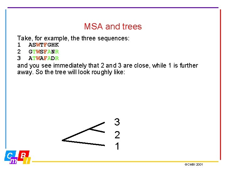 MSA and trees Take, for example, the three sequences: 1 ASWTFGHK 2 GTWSFANR 3