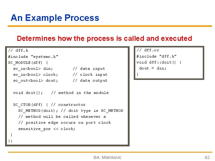 An Example Process Determines how the process is called and executed // dff. h