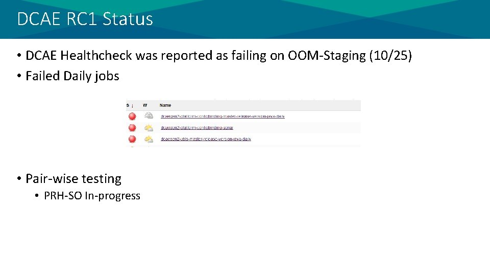 DCAE RC 1 Status • DCAE Healthcheck was reported as failing on OOM-Staging (10/25)